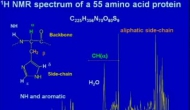 NMR Spectroscopy 4/26/2016