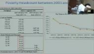 Seminar on Measuring poverty